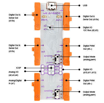 arduino-bit-coding kit
