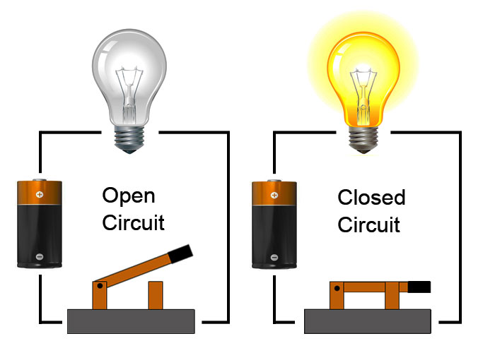 open-and-closed-circuits